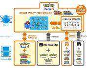 Pokémon Bank nu kompatibel med Sun och Moon